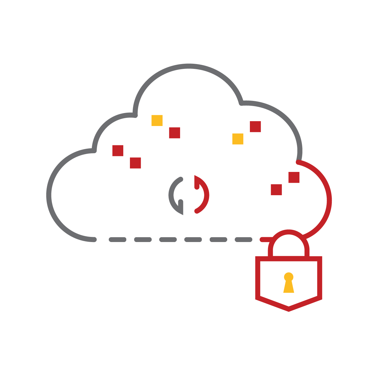 cloud-security-assessment